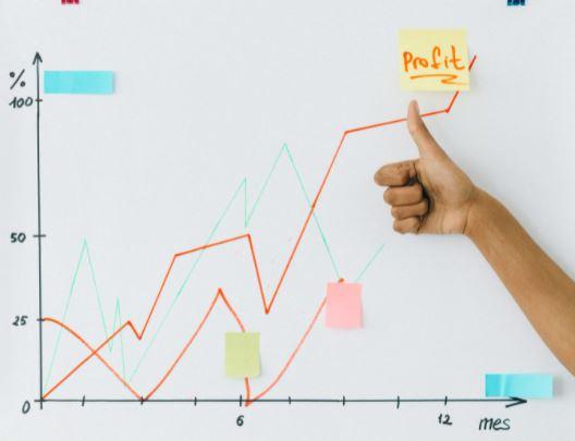 El mercado de divisas es uno de los mercados más atractivos del mundo, con un volumen diario de más...